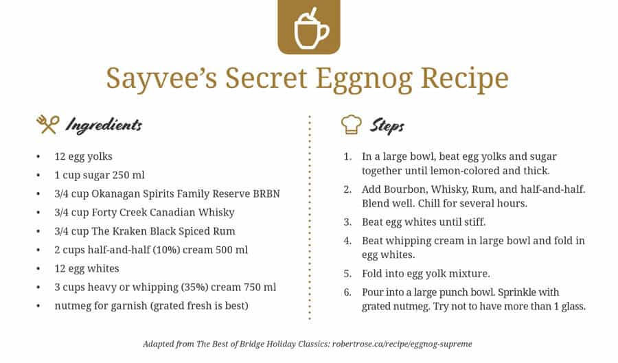 Eggnog_recipe
